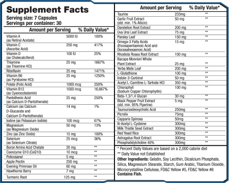 Image result for n2guard supplement facts